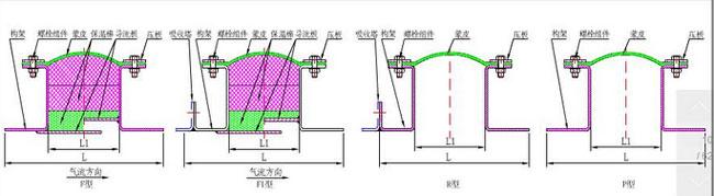 脱硫脱硝非金属补偿器