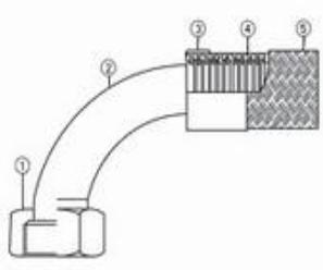 焊接活接头软管