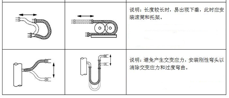 manbetx万博全站下载安装图示解析---江苏百瑞机械